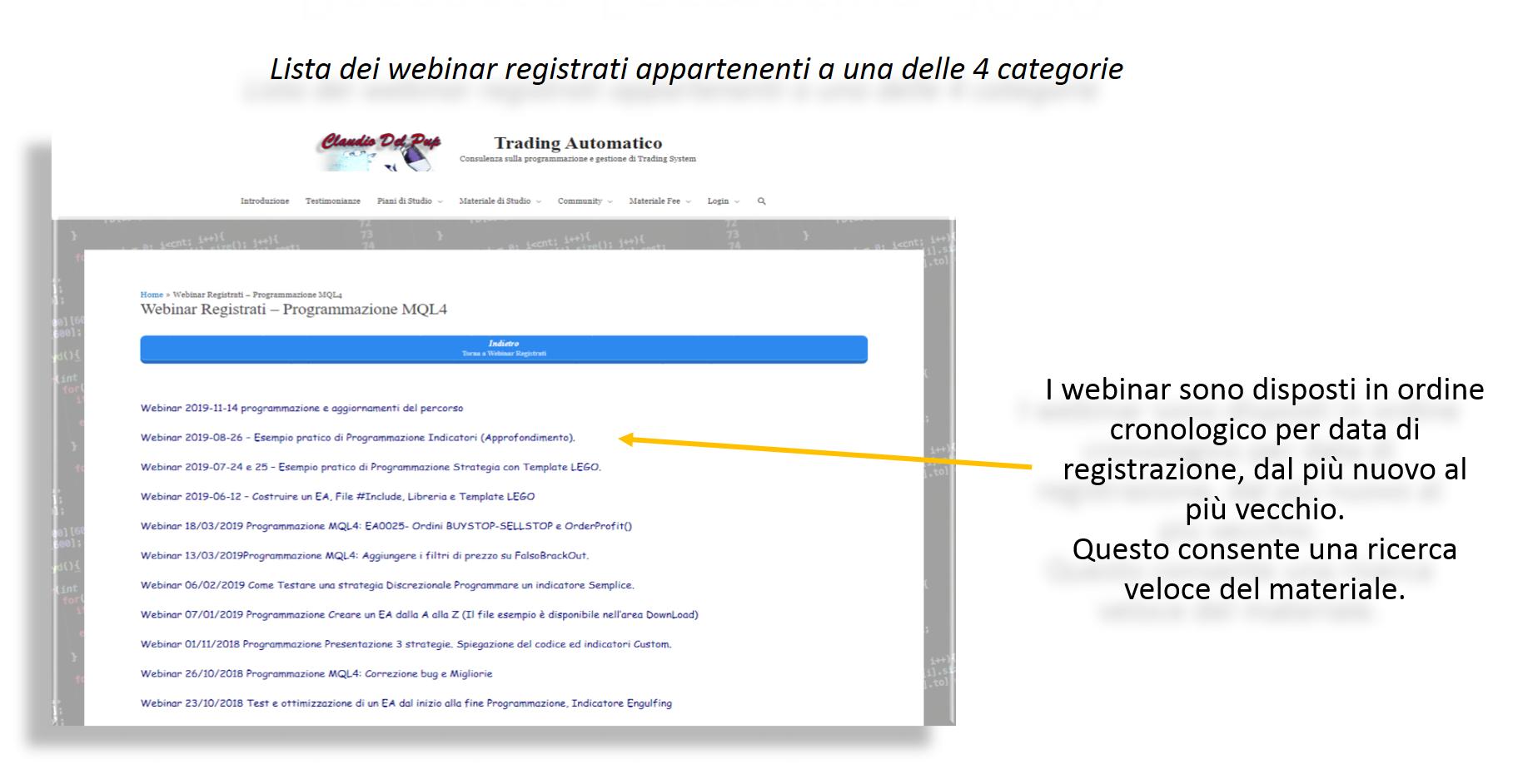 Lista Webinar Registrati